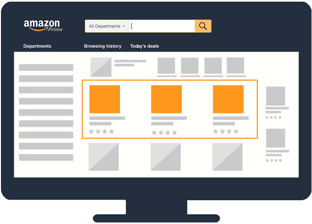 amazon sponsored products management