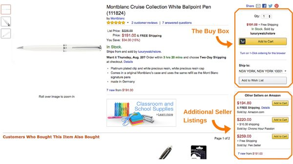 amazon product display ads buy box