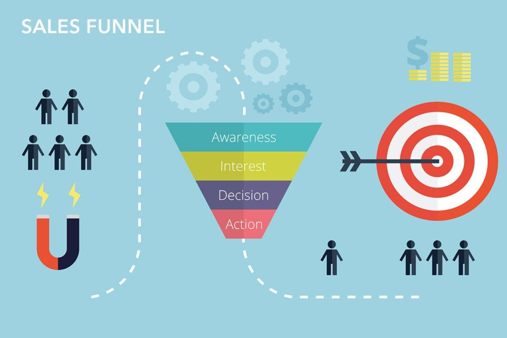 Quick Funnels